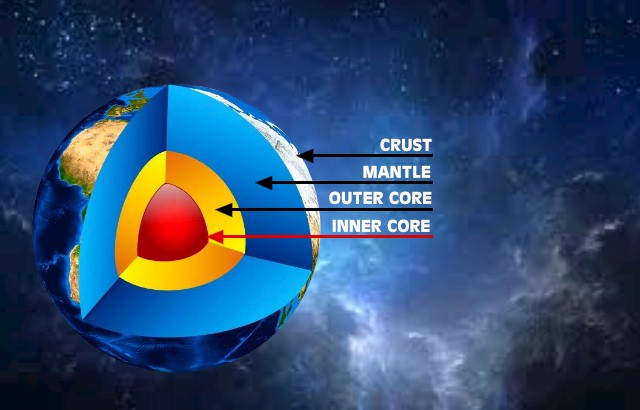 earth inner core